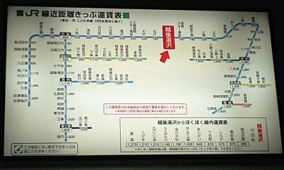 Yuzawa_fare