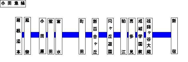 Odakyusen_2