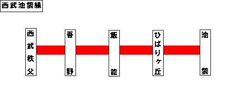 Seibuikebukurosen_2